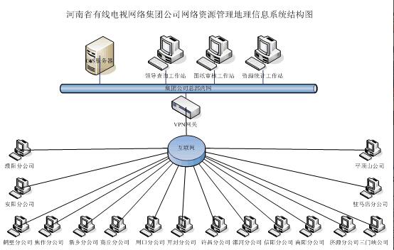 (有线电视网络的发展与完善ppt图1) 如何有线上网问:我有无线路由器